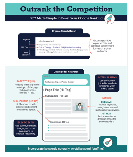 SEO Guide for Therapists Download