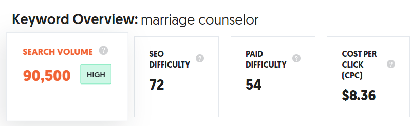 Ubersuggest keyword overview for marriage counselor