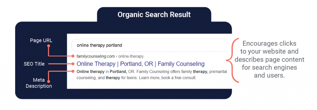 Example of search engine results page (SERP) for therapist